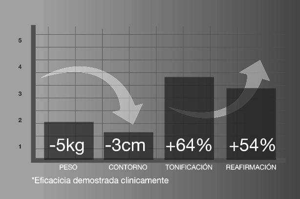 grafdermolisis3 DERMÓLISIS 3D ®